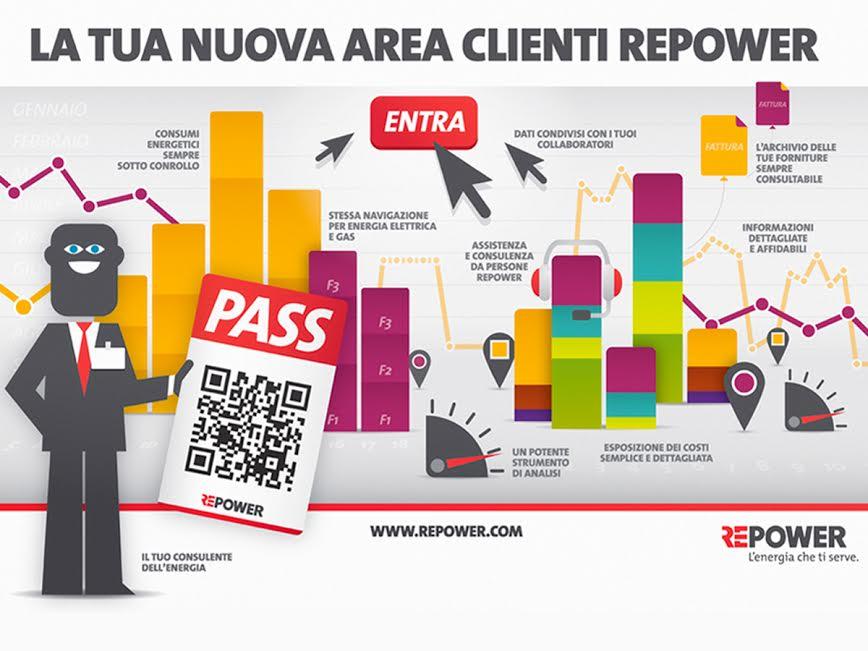 repower-area-clienti